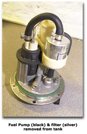 Smelly petrolly pumpy bit